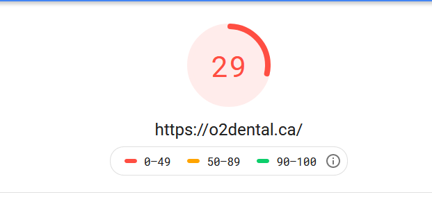 O2 Dental website speed