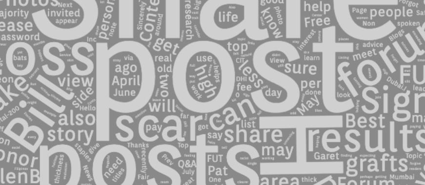 Hair transplant wordcloud