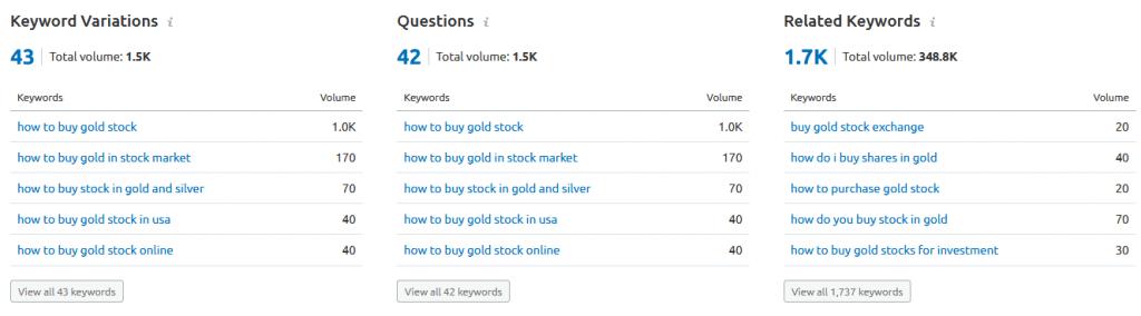 Keyword variations for gold stocks