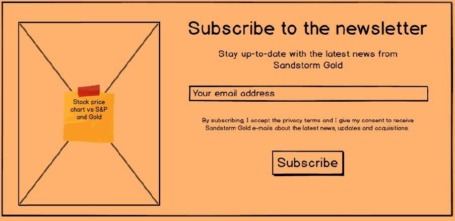 email pop-up for sandstorm
