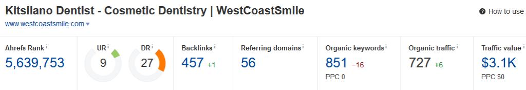 West Coast Smile backlink overview