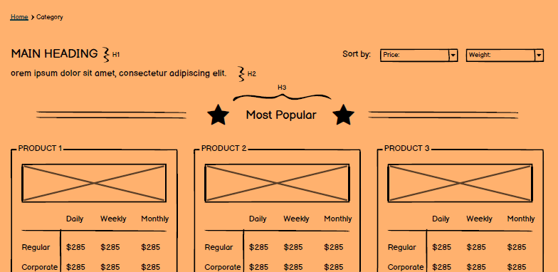 Category page wireframe template