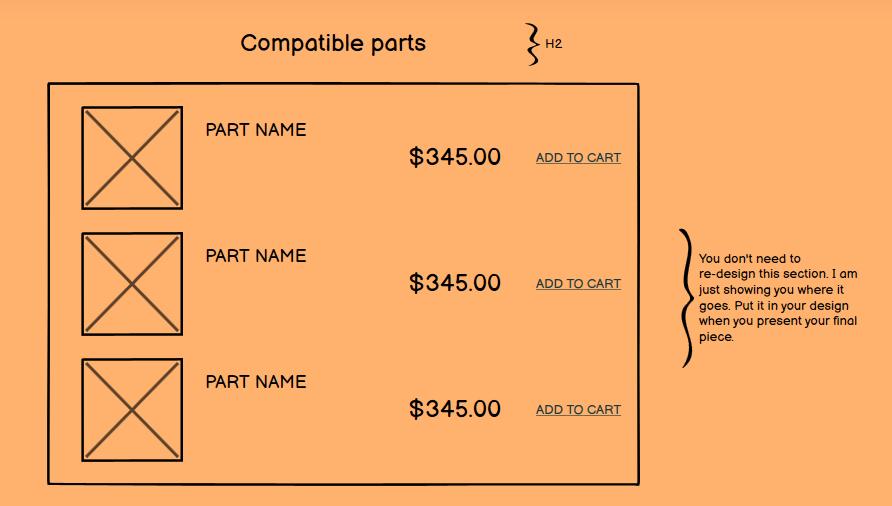 Compatible part for eCommerce link building