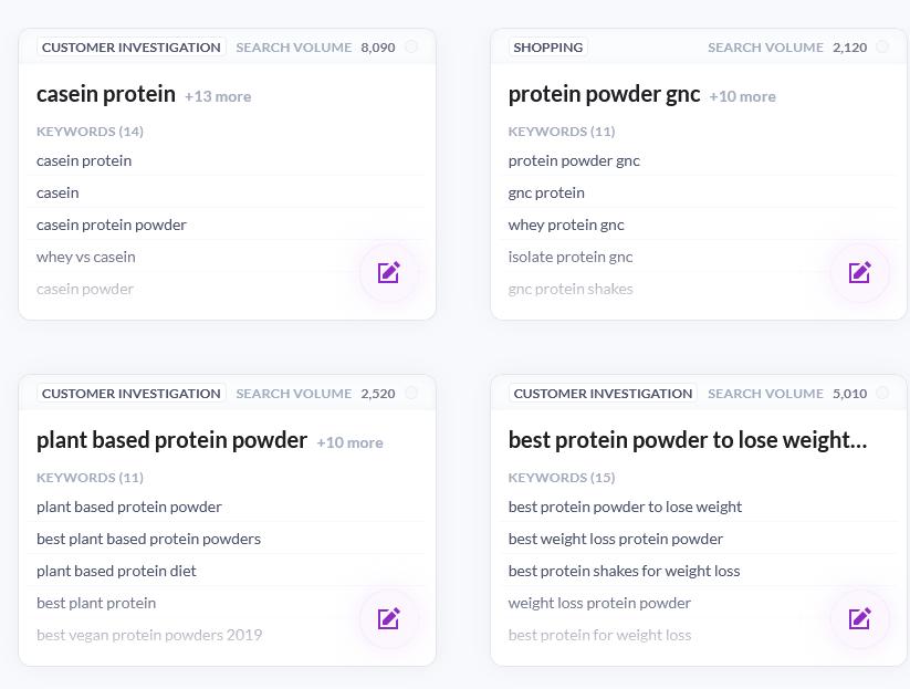Protein powder content cluster ideas